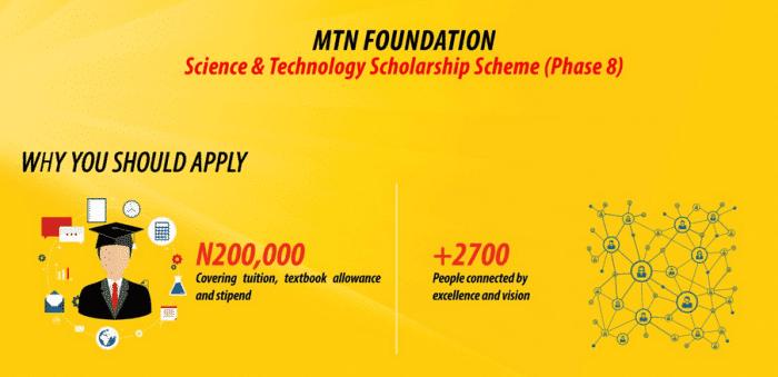 MTN-Foundation-Scholarship