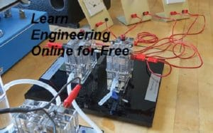 Free-Online-Engineering-Courses-Certificate -Completion