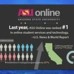 arizona-state-university-online-degrees
