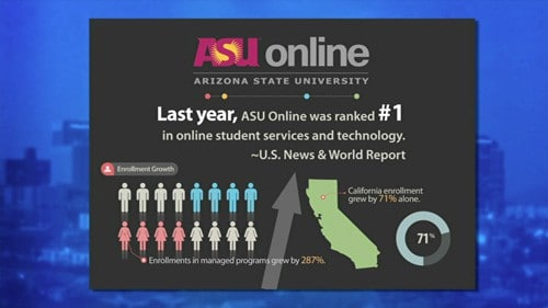 Arizona State University Online Degrees 2021-2022